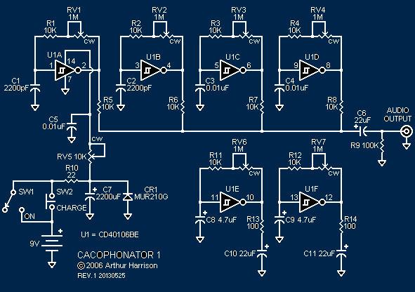 Cacophonator DIY
